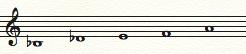 Yekatit chord scale